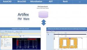 CAFM BIM Werkzeuge für Hersteller und Anwender, CAFM Datenerfassung